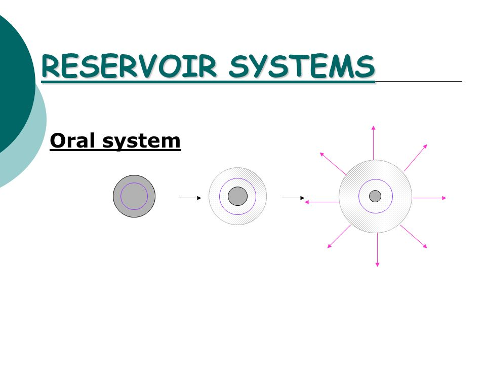 Oral system RESERVOIR SYSTEMS