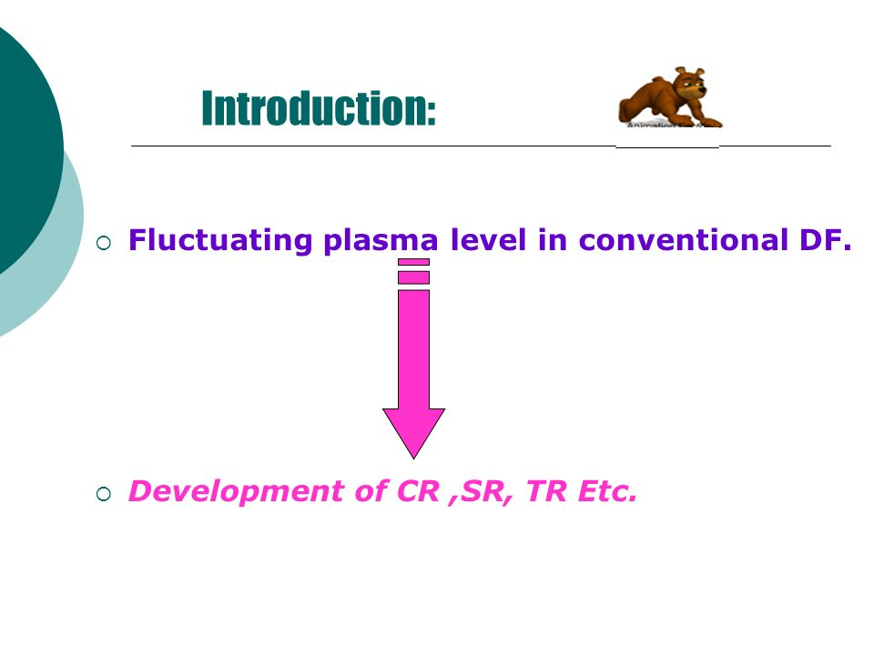 Introduction: Fluctuating plasma level in conventional DF. Development of CR,SR, TR Etc.
