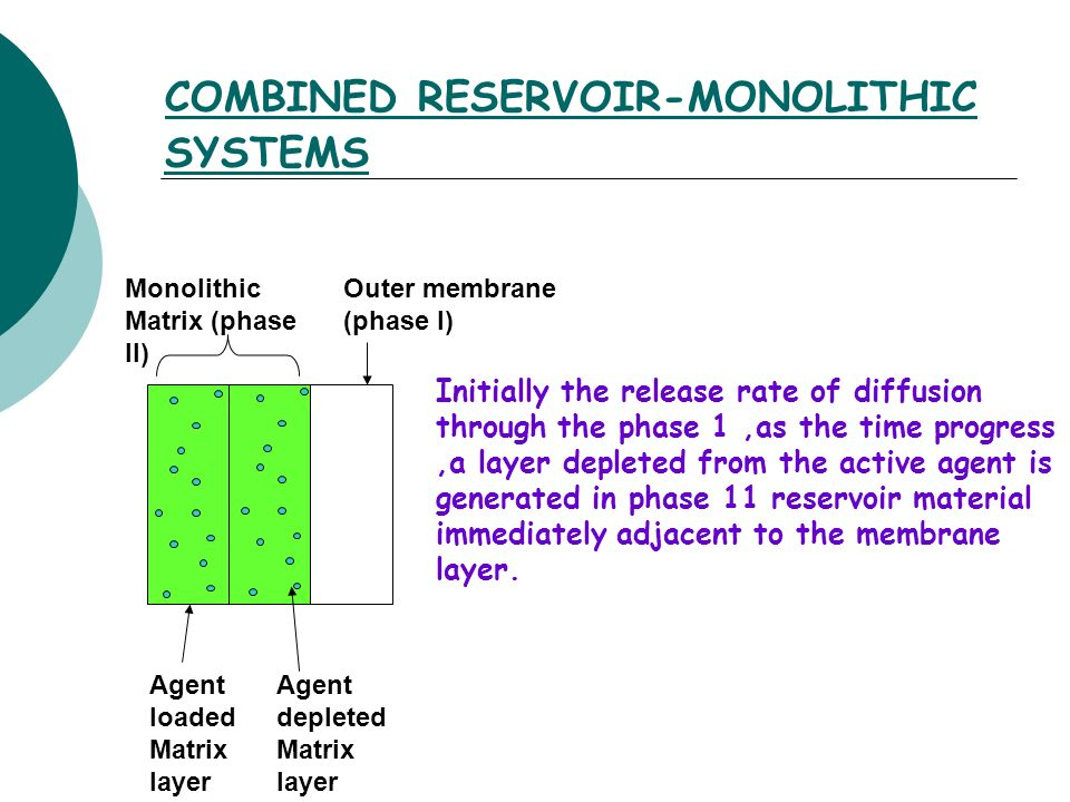COMBINED RESERVOIR-MONOLITHIC SYSTEMS Monolithic Matrix (phase II) Outer membrane (phase I) Agent loaded Matrix layer Agent depleted Matrix layer Init