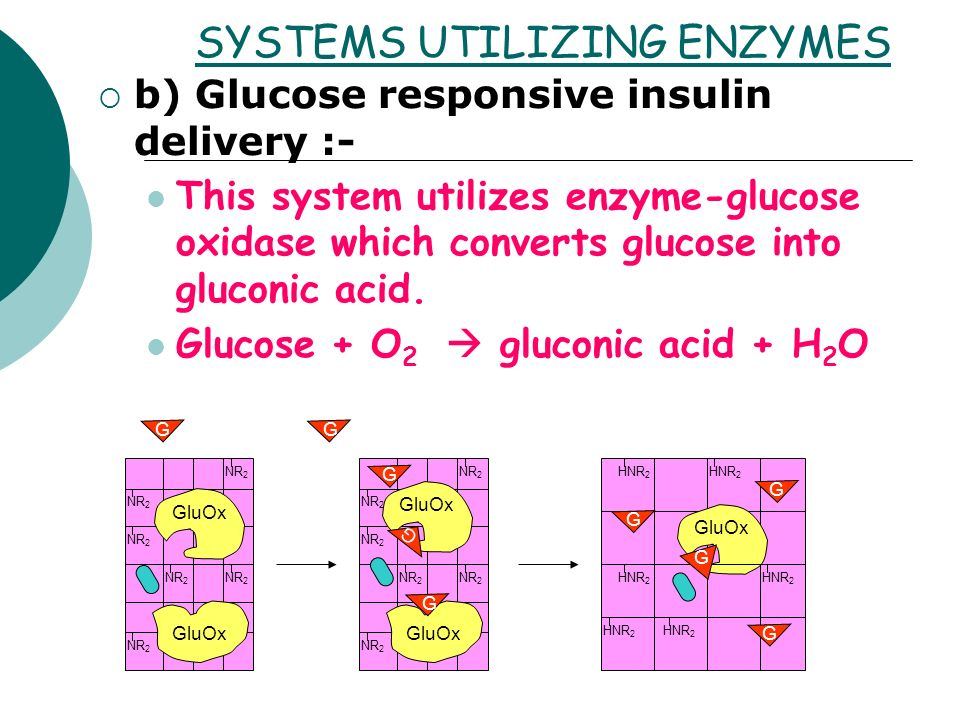 SYSTEMS UTILIZING ENZYMES b) Glucose responsive insulin delivery :- This system utilizes enzyme-glucose oxidase which converts glucose into gluconic a