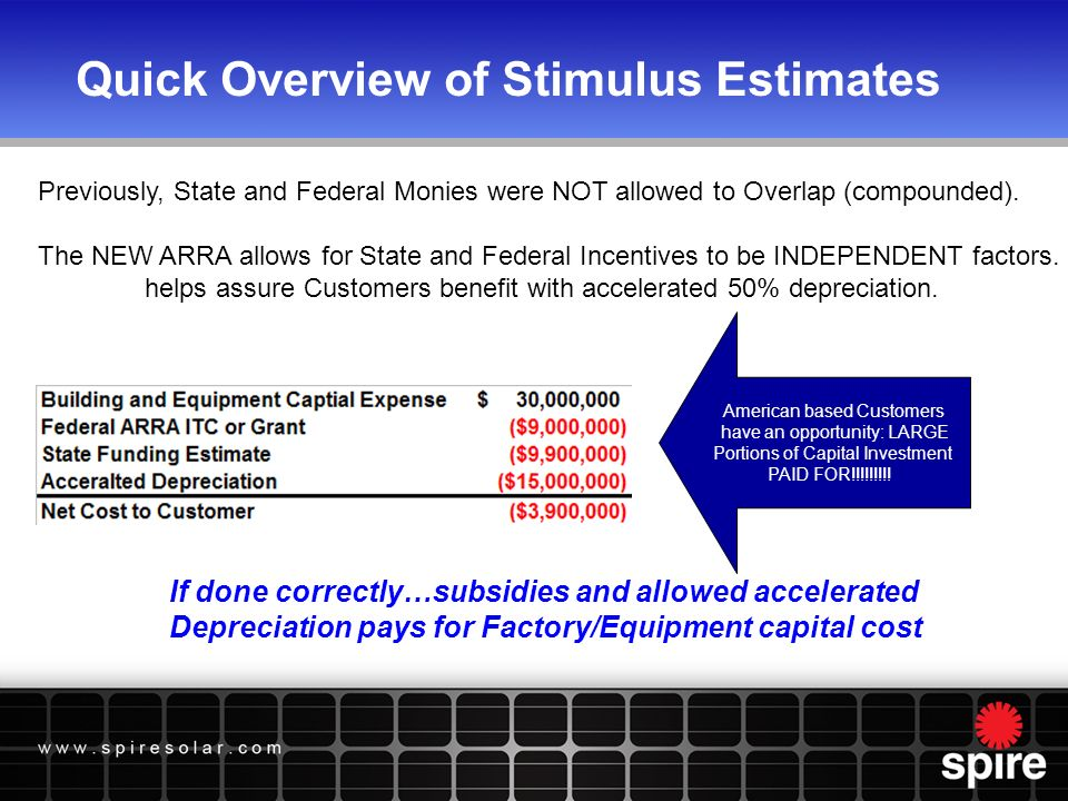 Quick Overview of Stimulus Estimates Previously, State and Federal Monies were NOT allowed to Overlap (compounded).