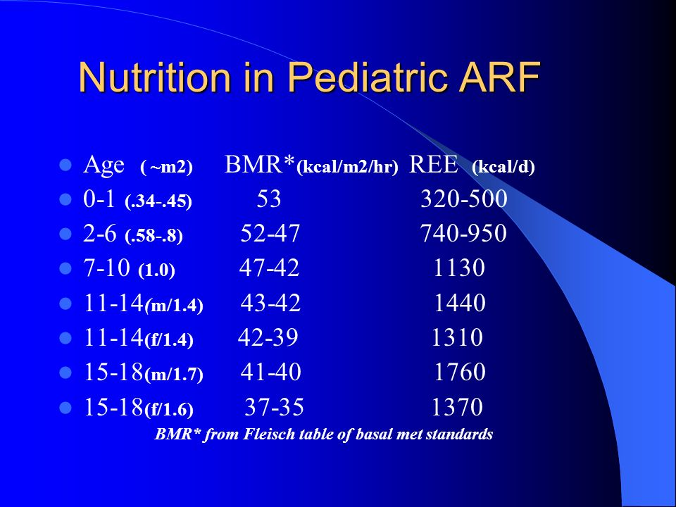 Nutrition in Pediatric ARF Nutrition in Pediatric ARF Age ( ~m2) BMR* (kcal/m2/hr) REE (kcal/d) 0-1 (.34-.45) 53 320-500 2-6 (.58-.8) 52-47 740-950 7-10 (1.0) 47-42 1130 11-14 (m/1.4) 43-42 1440 11-14 (f/1.4) 42-39 1310 15-18 (m/1.7) 41-40 1760 15-18 (f/1.6) 37-35 1370 BMR* from Fleisch table of basal met standards