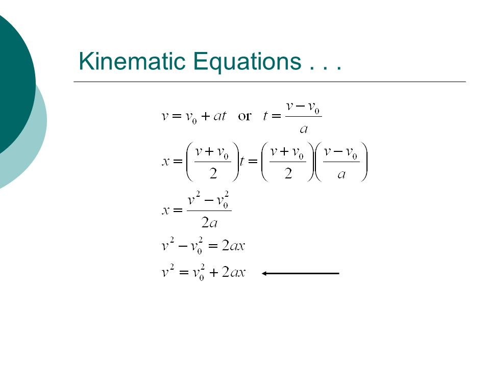 Kinematic Equations...