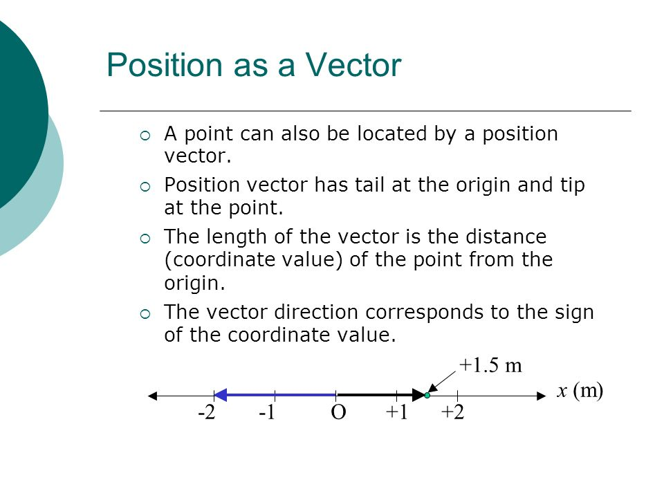 Displacement Vector - describes the change in position of a moving object Vector pointing from an objects initial position to its final position.