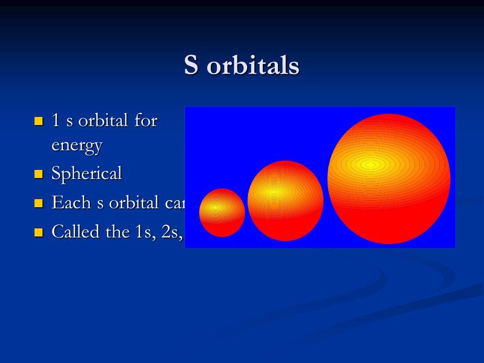1 s orbital for every energy level 1 s orbital for every energy level Spherical shaped Spherical shaped Each s orbital can hold 2 electrons Each s orb