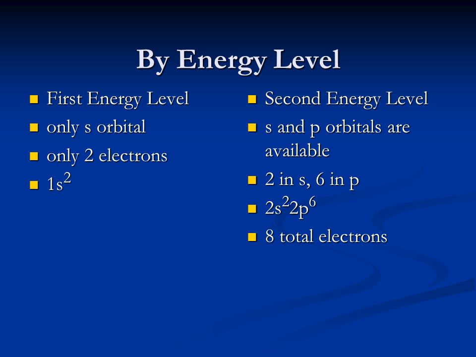 By Energy Level First Energy Level First Energy Level only s orbital only s orbital only 2 electrons only 2 electrons 1s 2 1s 2 Second Energy Level s