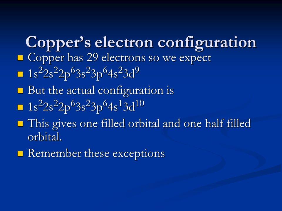 Coppers electron configuration Copper has 29 electrons so we expect Copper has 29 electrons so we expect 1s 2 2s 2 2p 6 3s 2 3p 6 4s 2 3d 9 1s 2 2s 2