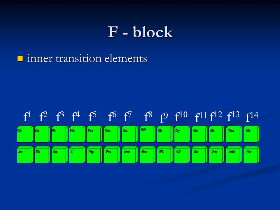 F - block inner transition elements inner transition elements
