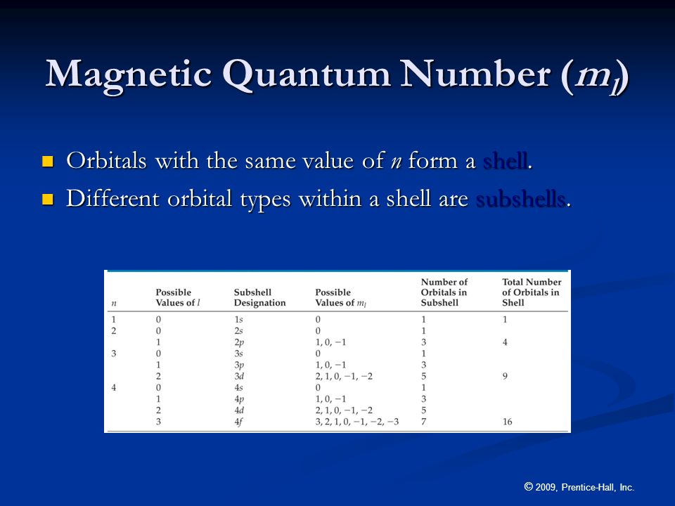 © 2009, Prentice-Hall, Inc. Magnetic Quantum Number (m l ) Orbitals with the same value of n form a shell. Orbitals with the same value of n form a sh