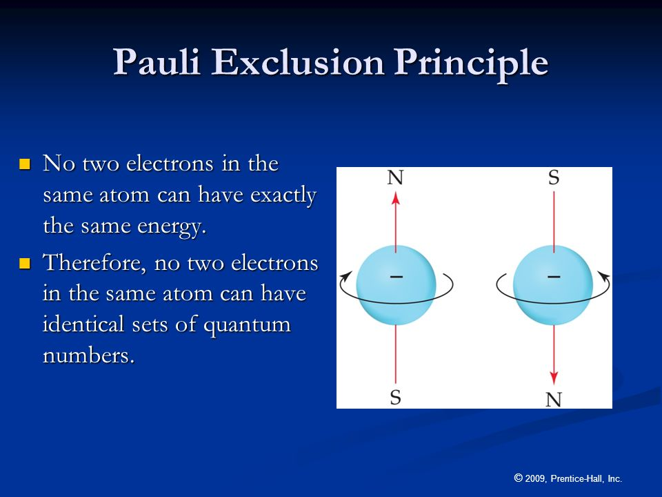 © 2009, Prentice-Hall, Inc. Pauli Exclusion Principle No two electrons in the same atom can have exactly the same energy. No two electrons in the same