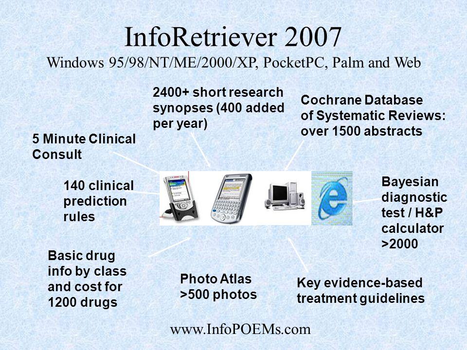 InfoRetriever 2007 Windows 95/98/NT/ME/2000/XP, PocketPC, Palm and Web Bayesian diagnostic test / H&P calculator >2000 Basic drug info by class and cost for 1200 drugs Key evidence-based treatment guidelines Cochrane Database of Systematic Reviews: over 1500 abstracts 140 clinical prediction rules www.InfoPOEMs.com 2400+ short research synopses (400 added per year) 5 Minute Clinical Consult Photo Atlas >500 photos