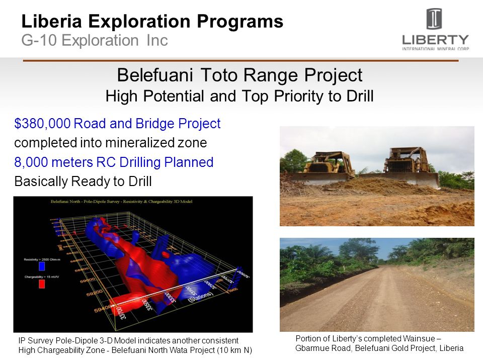 Liberia Exploration Programs G-10 Exploration Inc Belefuani Toto Range Project High Potential and Top Priority to Drill $380,000 Road and Bridge Project completed into mineralized zone 8,000 meters RC Drilling Planned Basically Ready to Drill Portion of Libertys completed Wainsue – Gbarmue Road, Belefuani Gold Project, Liberia IP Survey Pole-Dipole 3-D Model indicates another consistent High Chargeability Zone - Belefuani North Wata Project (10 km N)