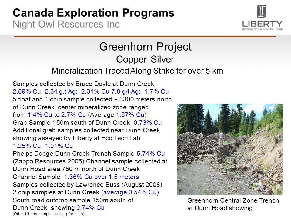Canada Exploration Programs Night Owl Resources Inc Greenhorn Project Copper Silver Samples collected by Bruce Doyle at Dunn Creek 2.89% Cu 2.34 g.t Ag; 2.31% Cu 7.8 g/t Ag; 1.7% Cu 5 float and 1 chip sample collected ~ 3300 meters north of Dunn Creek center mineralized zone ranged from 1.4% Cu to 2.7% Cu (Average 1.67% Cu) Grab Sample 150m south of Dunn Creek 0.73% Cu Additional grab samples collected near Dunn Creek showing assayed by Liberty at Eco Tech Lab 1.25% Cu, 1.01% Cu Phelps Dodge Dunn Creek Trench Sample 5.74% Cu (Zappa Resources 2005) Channel sample collected at Dunn Road area 750 m north of Dunn Creek Channel Sample 1.36% Cu over 1.5 meters Samples collected by Lawrence Buss (August 2008) 2 chip samples at Dunn Creek (average 0.54% Cu) South road outcrop sample 150m south of Dunn Creek showing 0.74% Cu (Other Liberty samples waiting from lab) Mineralization Traced Along Strike for over 5 km Greenhorn Central Zone Trench at Dunn Road showing