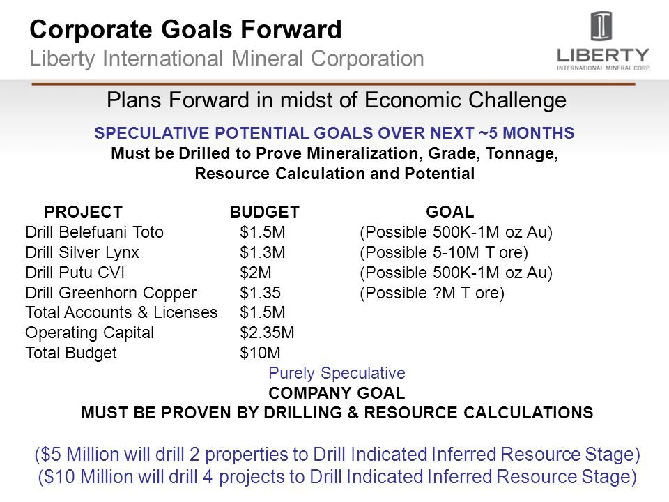 Corporate Goals Forward Liberty International Mineral Corporation Plans Forward in midst of Economic Challenge SPECULATIVE POTENTIAL GOALS OVER NEXT ~5 MONTHS Must be Drilled to Prove Mineralization, Grade, Tonnage, Resource Calculation and Potential PROJECT BUDGET GOAL Drill Belefuani Toto $1.5M (Possible 500K-1M oz Au) Drill Silver Lynx $1.3M (Possible 5-10M T ore) Drill Putu CVI $2M (Possible 500K-1M oz Au) Drill Greenhorn Copper $1.35 (Possible M T ore) Total Accounts & Licenses $1.5M Operating Capital $2.35M Total Budget $10M Purely Speculative COMPANY GOAL MUST BE PROVEN BY DRILLING & RESOURCE CALCULATIONS ($5 Million will drill 2 properties to Drill Indicated Inferred Resource Stage) ($10 Million will drill 4 projects to Drill Indicated Inferred Resource Stage)