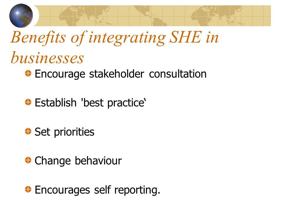 Benefits of integrating SHE in businesses Encourage stakeholder consultation Establish 'best practice Set priorities Change behaviour Encourages self