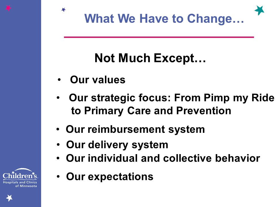 What We Have to Change… Our values Not Much Except… Our individual and collective behavior Our strategic focus: From Pimp my Ride to Primary Care and