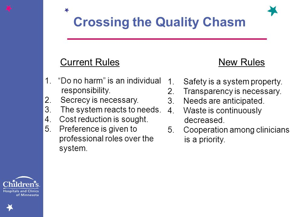 Crossing the Quality Chasm Current Rules New Rules 1. Do no harm is an individual responsibility. 2. Secrecy is necessary. 3. The system reacts to nee