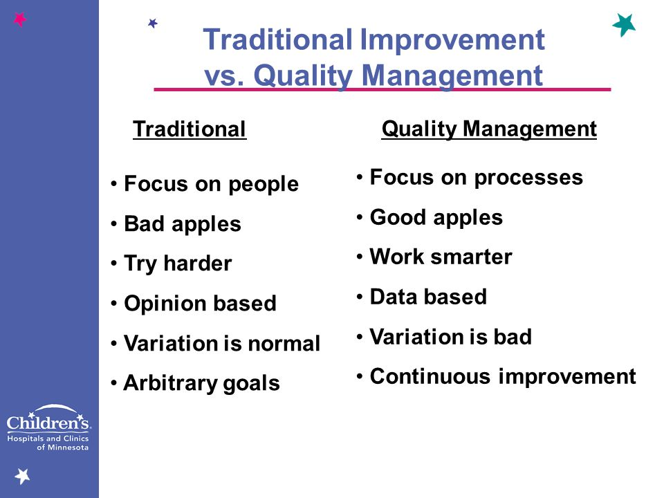 Traditional Improvement vs. Quality Management Traditional Quality Management Focus on people Bad apples Try harder Opinion based Variation is normal