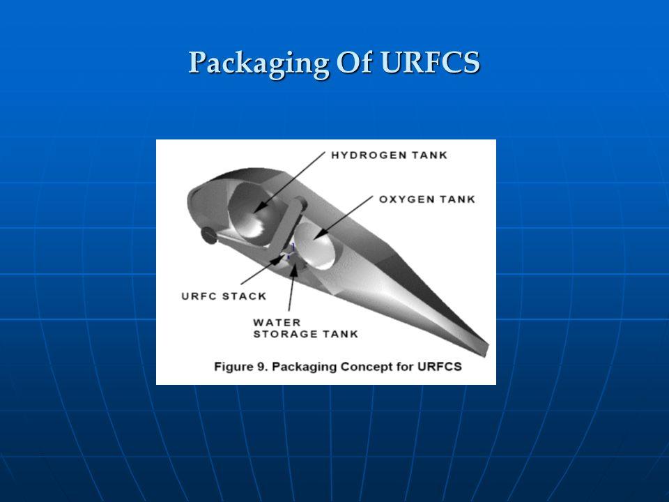 Packaging Of URFCS