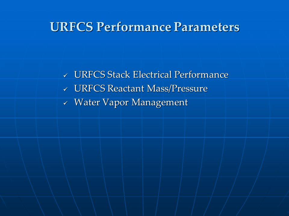 URFCS Performance Parameters URFCS Stack Electrical Performance URFCS Stack Electrical Performance URFCS Reactant Mass/Pressure URFCS Reactant Mass/Pr