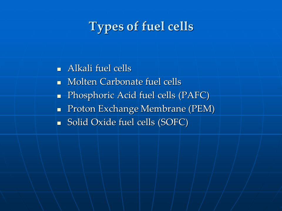 Types of fuel cells Alkali fuel cells Alkali fuel cells Molten Carbonate fuel cells Molten Carbonate fuel cells Phosphoric Acid fuel cells (PAFC) Phos