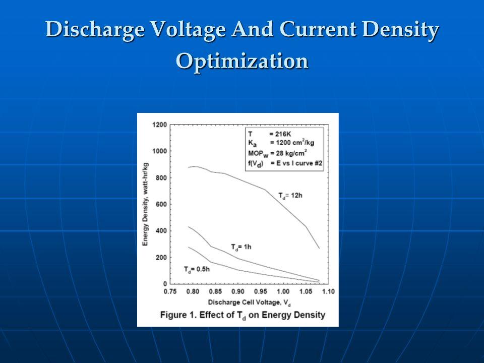 Discharge Voltage And Current Density Optimization