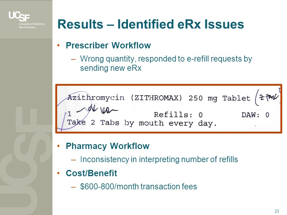 23 Results – Identified eRx Issues Prescriber Workflow –Wrong quantity, responded to e-refill requests by sending new eRx Pharmacy Workflow –Inconsist