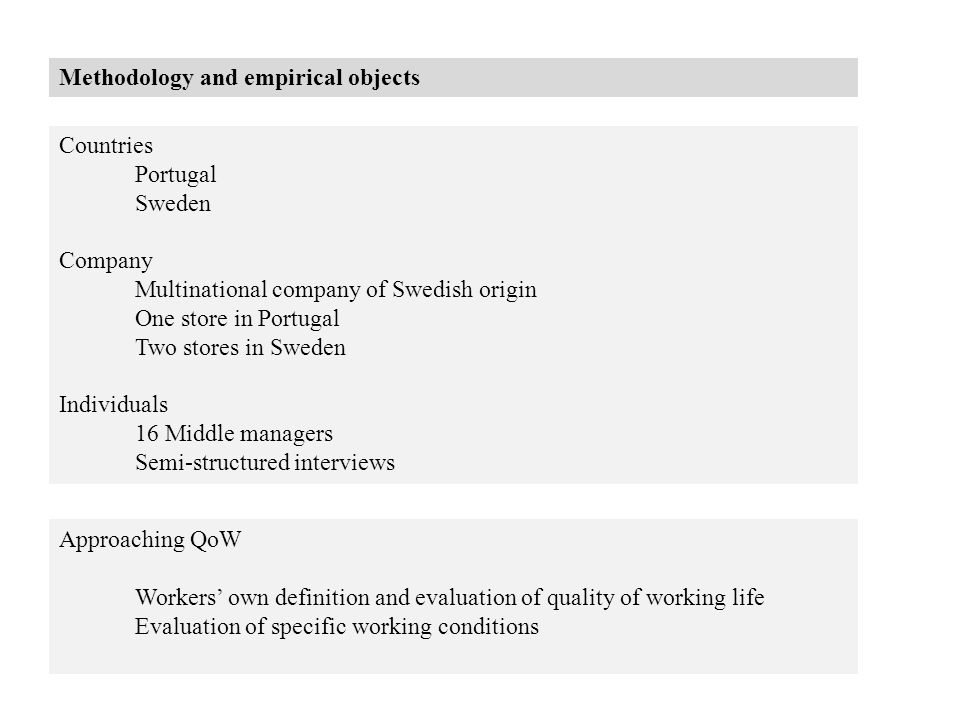 Methodology and empirical objects Countries Portugal Sweden Company Multinational company of Swedish origin One store in Portugal Two stores in Sweden Individuals 16 Middle managers Semi-structured interviews Approaching QoW Workers own definition and evaluation of quality of working life Evaluation of specific working conditions