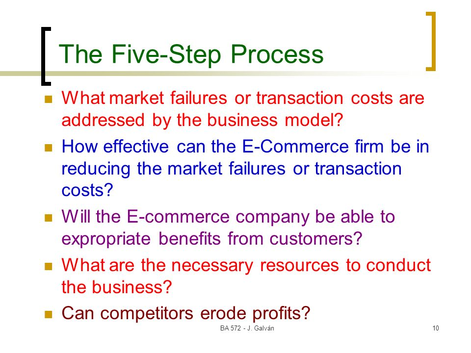 BA 572 - J. Galván10 The Five-Step Process What market failures or transaction costs are addressed by the business model? How effective can the E-Comm