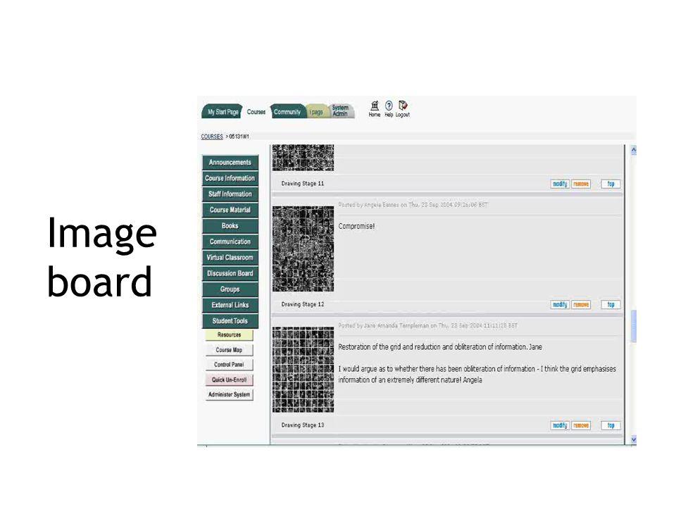Image board
