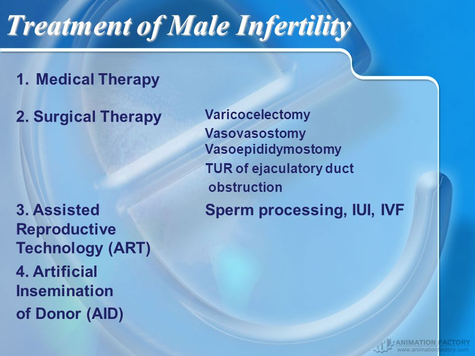 Treatment of Male Infertility 1.Medical Therapy 2.