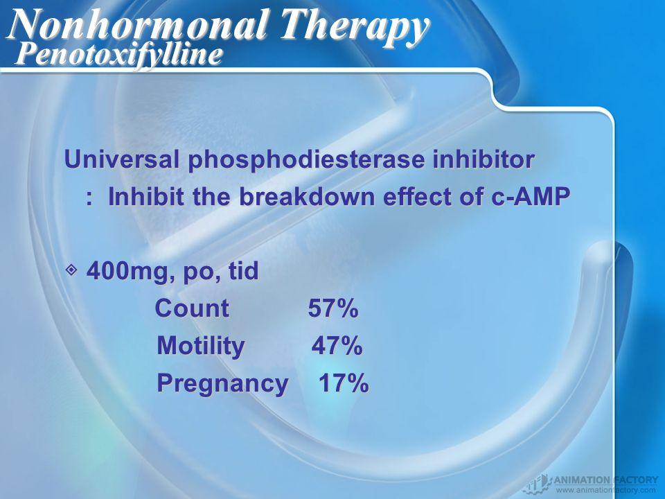Nonhormonal Therapy Penotoxifylline Universal phosphodiesterase inhibitor : Inhibit the breakdown effect of c-AMP : Inhibit the breakdown effect of c-AMP 400mg, po, tid 400mg, po, tid Count 57% Count 57% Motility 47% Motility 47% Pregnancy 17% Pregnancy 17%