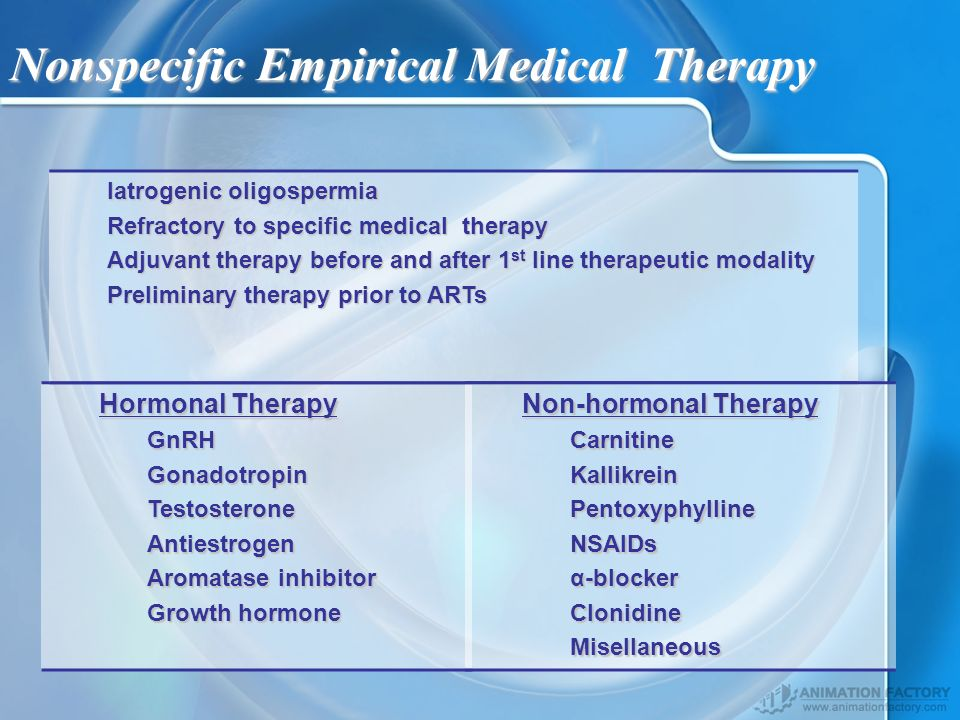 Nonspecific Empirical Medical Therapy Hormonal Therapy GnRHGonadotropinTestosteroneAntiestrogen Aromatase inhibitor Growth hormone Iatrogenic oligospermia Refractory to specific medical therapy Adjuvant therapy before and after 1 st line therapeutic modality Preliminary therapy prior to ARTs Non-hormonal Therapy CarnitineKallikreinPentoxyphyllineNSAIDs α-blocker ClonidineMisellaneous