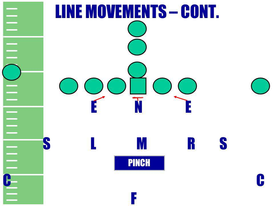 LINE MOVEMENTS – CONT. PINCH E N E S L M R S C F