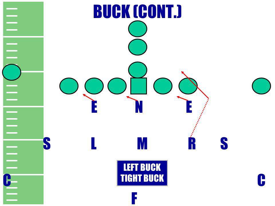 BUCK (CONT.) E N E S L M R S C F LEFT BUCK TIGHT BUCK