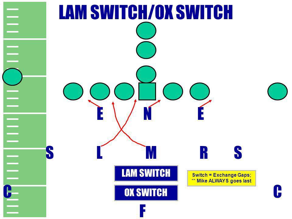 LAM SWITCH/OX SWITCH E N E S L M R S C F LAM SWITCH Switch = Exchange Gaps; ** Mike ALWAYS goes last OX SWITCH
