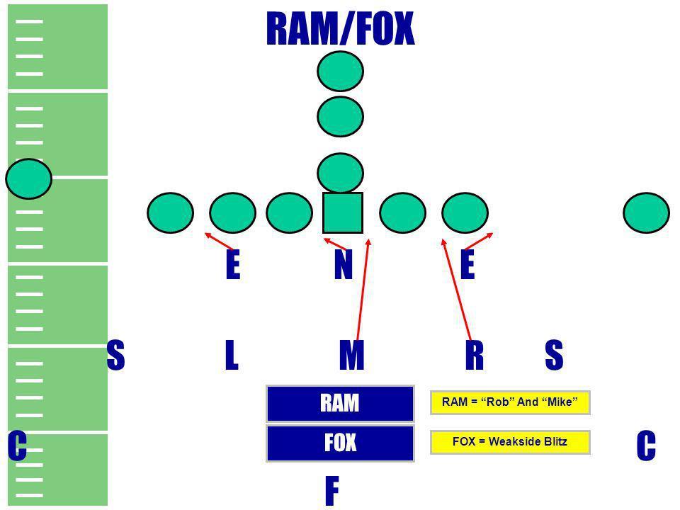 RAM/FOX E N E S L M R S C F RAM RAM = Rob And Mike FOX FOX = Weakside Blitz