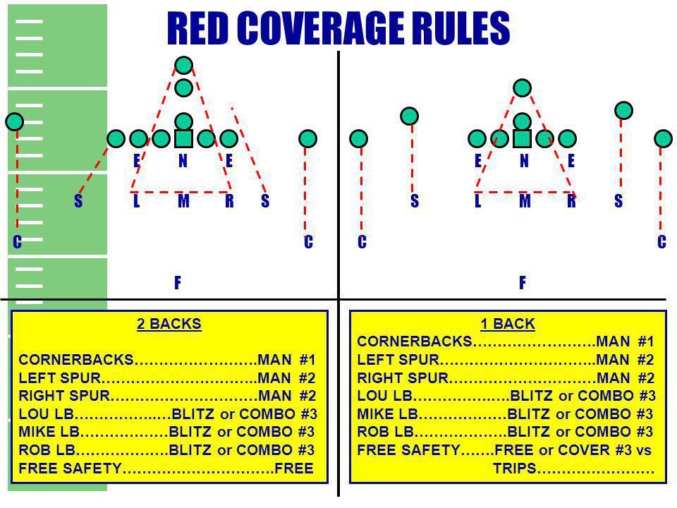 RED COVERAGE RULES E N E S L M R S C F 2 BACKS CORNERBACKS…………………….MAN #1 LEFT SPUR…………………………..MAN #2 RIGHT SPUR…………………………MAN #2 LOU LB……………..…BLITZ o