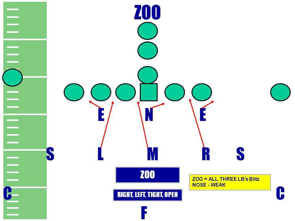 ZOO E N E S L M R S C F ZOO ZOO = ALL THREE LBs Blitz NOSE - WEAK RIGHT, LEFT, TIGHT, OPEN