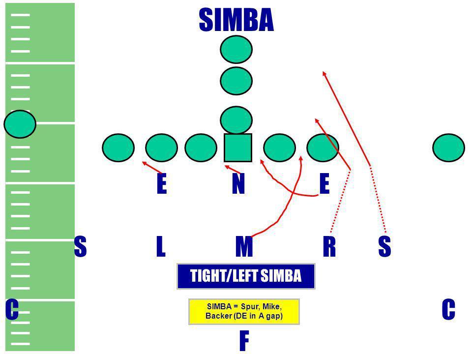 SIMBA E N E S L M R S C F TIGHT/LEFT SIMBA SIMBA = Spur, Mike, Backer (DE in A gap)