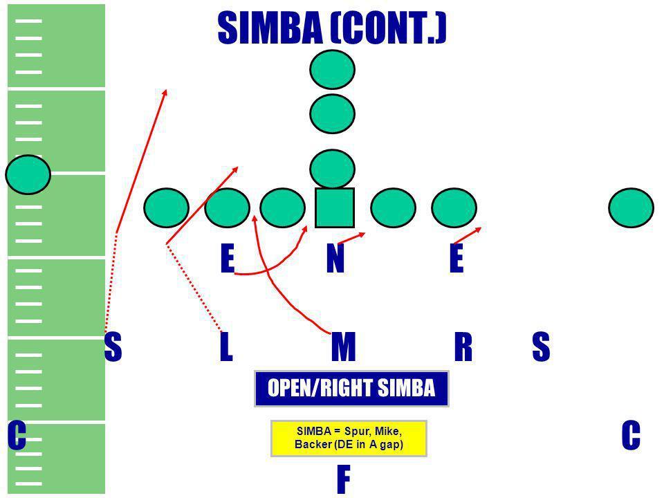 SIMBA (CONT.) E N E S L M R S C F OPEN/RIGHT SIMBA SIMBA = Spur, Mike, Backer (DE in A gap)