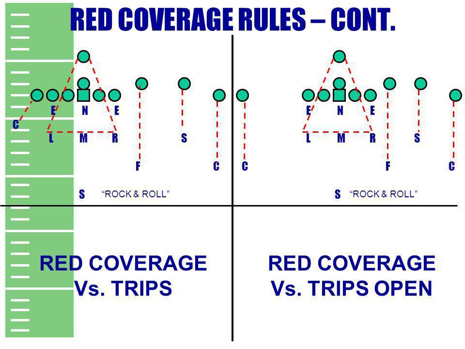 RED COVERAGE RULES – CONT. E N E C L M R S F C S E N E L M R S C F C S RED COVERAGE Vs. TRIPS RED COVERAGE Vs. TRIPS OPEN ROCK & ROLL