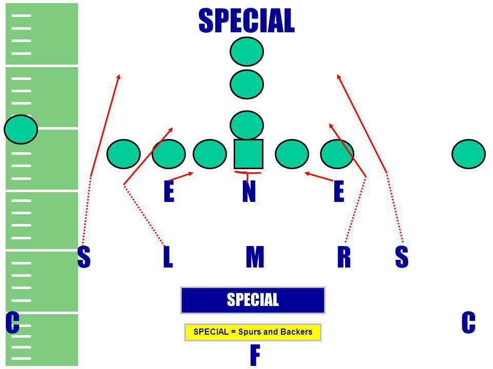 SPECIAL E N E S L M R S C F SPECIAL SPECIAL = Spurs and Backers