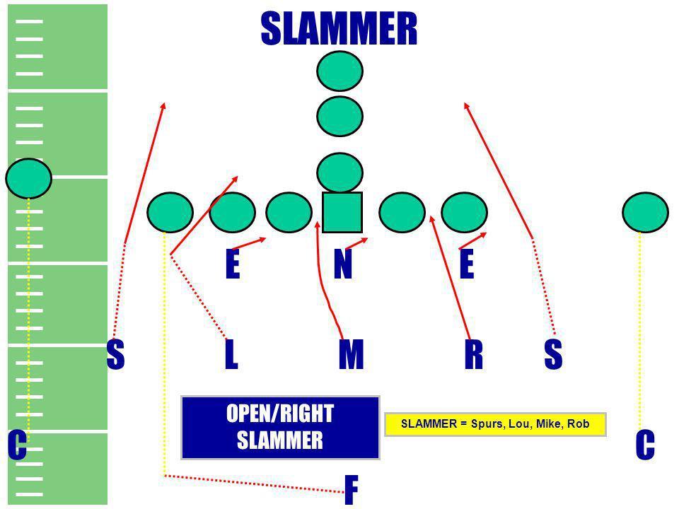 SLAMMER E N E S L M R S C F OPEN/RIGHT SLAMMER SLAMMER = Spurs, Lou, Mike, Rob