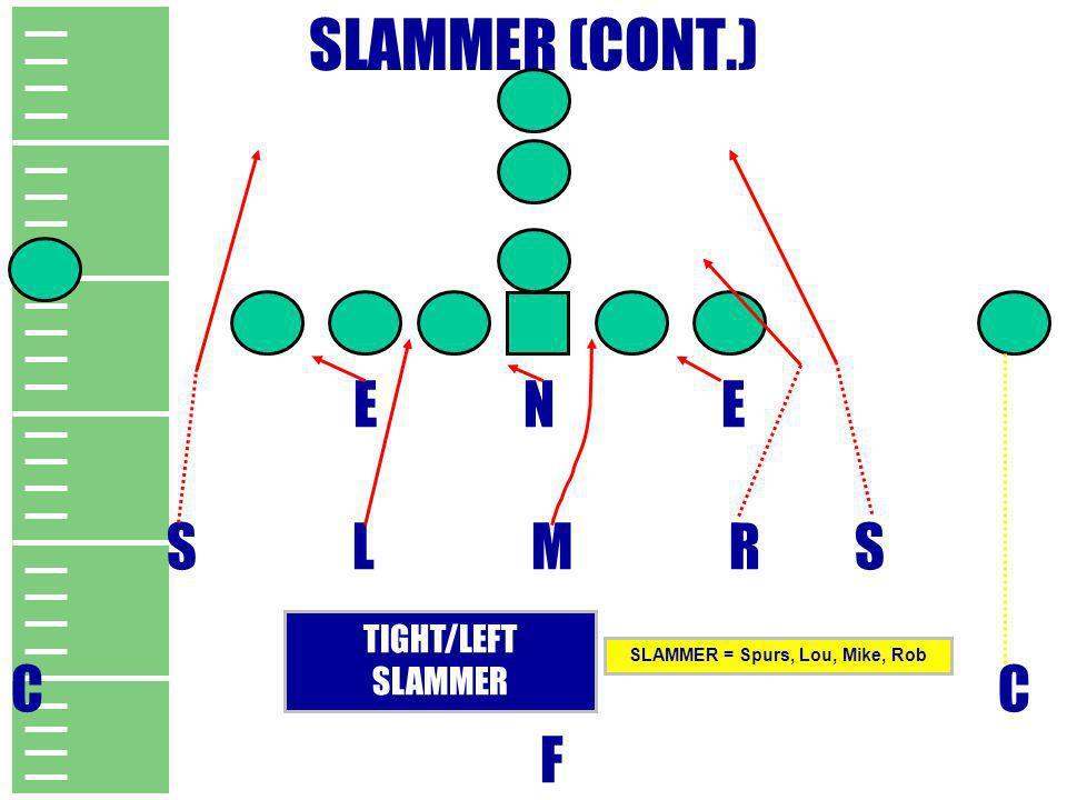 SLAMMER (CONT.) E N E S L M R S C F TIGHT/LEFT SLAMMER SLAMMER = Spurs, Lou, Mike, Rob