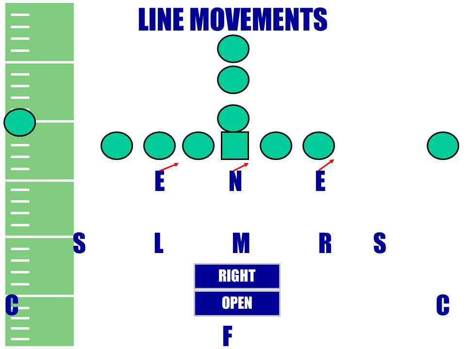 LINE MOVEMENTS RIGHT E N E S L M R S C F OPEN