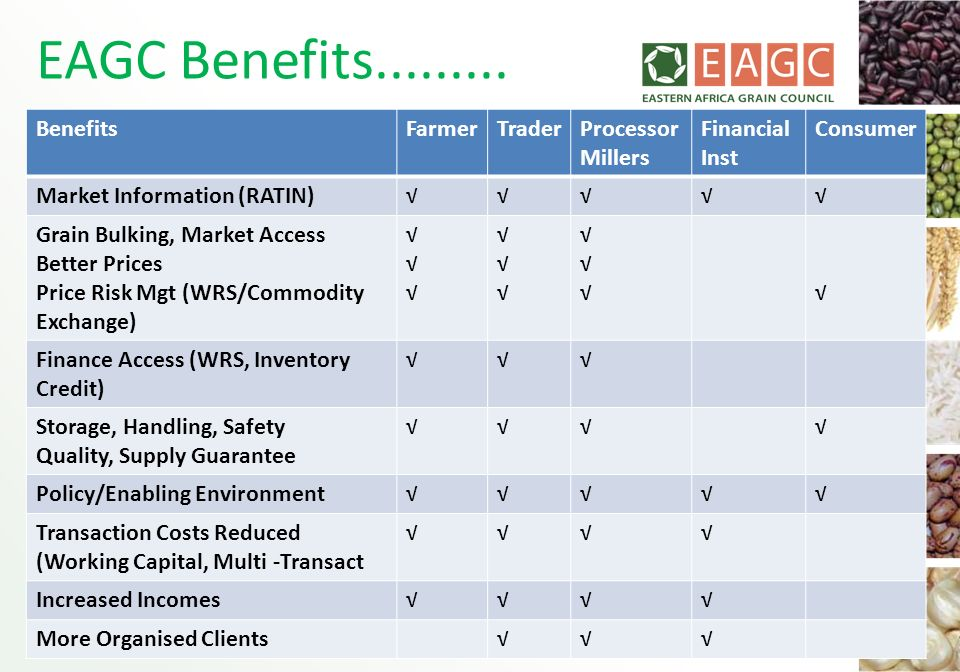 EAGC Benefits......... BenefitsFarmerTraderProcessor Millers Financial Inst Consumer Market Information (RATIN) Grain Bulking, Market Access Better Pr