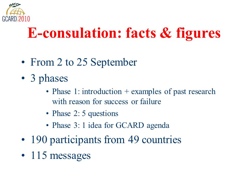 E-consulation: facts & figures From 2 to 25 September 3 phases Phase 1: introduction + examples of past research with reason for success or failure Phase 2: 5 questions Phase 3: 1 idea for GCARD agenda 190 participants from 49 countries 115 messages