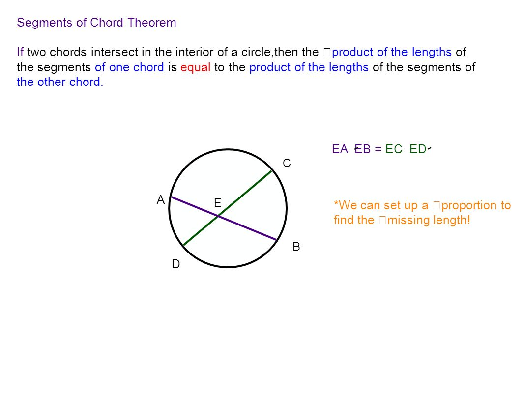 Segments of Chord Theorem If two chords intersect in the interior of a circle,then the product of the lengths of the segments of one chord is equal to