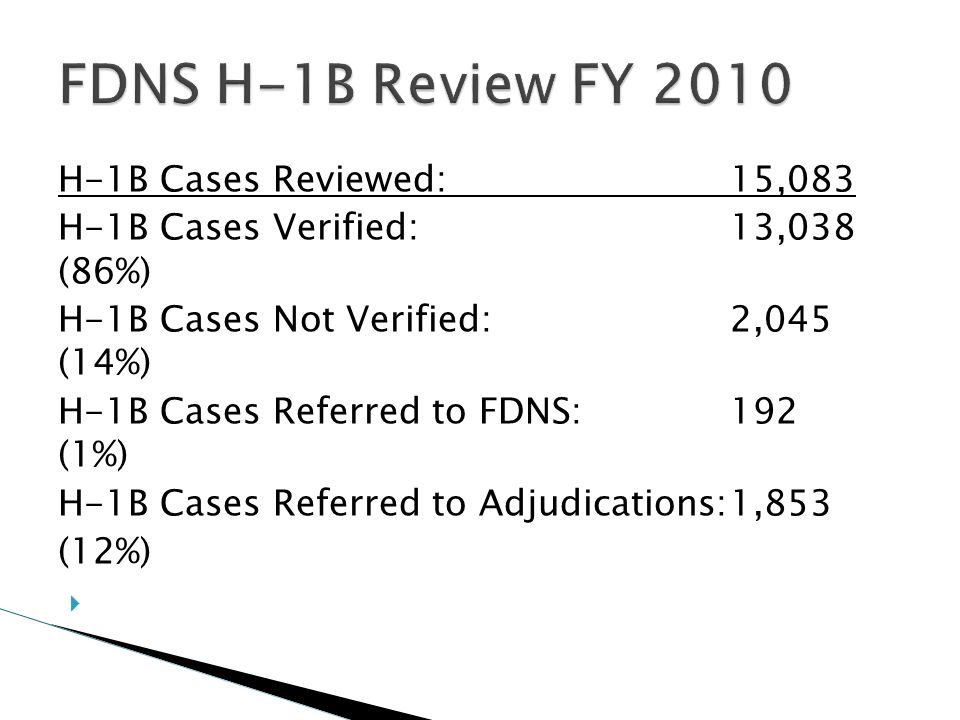 H-1B Cases Reviewed:15,083 H-1B Cases Verified:13,038 (86%) H-1B Cases Not Verified:2,045 (14%) H-1B Cases Referred to FDNS:192 (1%) H-1B Cases Referr
